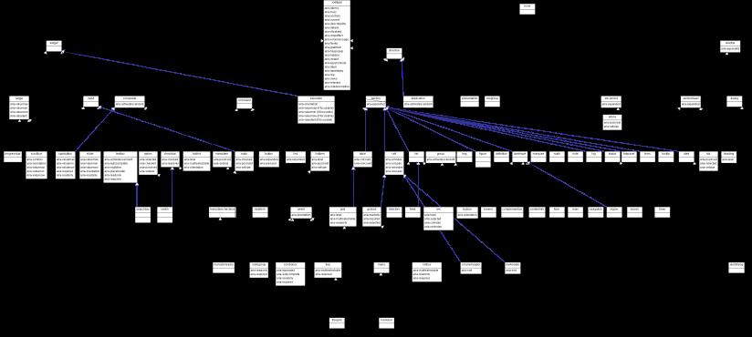 ARIA's role data model.